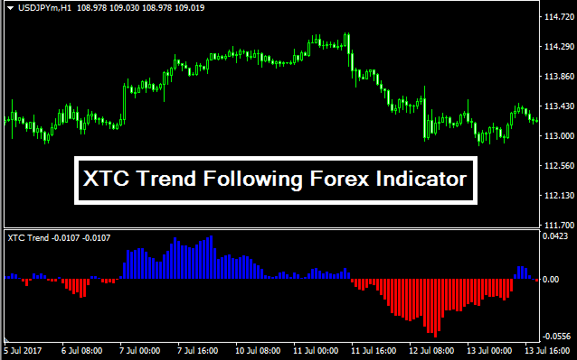 XTC Trend Indicator GuilanFX